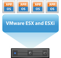 تنظیمات و پیکربندی VMware ESXi