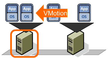 VMware vMotion چیست؟