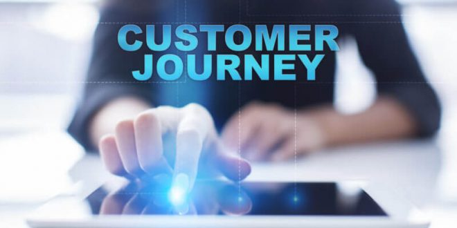 توسعه محتوا برای سفر مشتریان